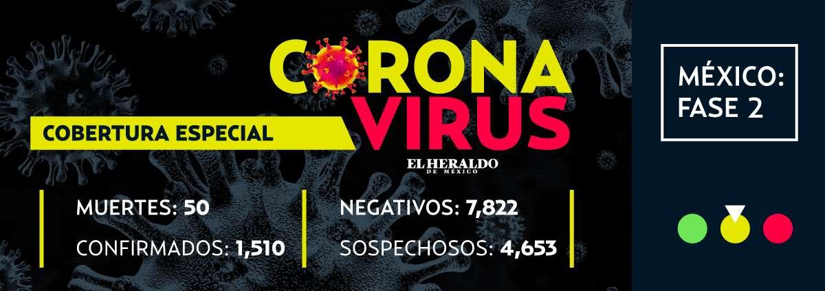 covid19 coronavirus mexico