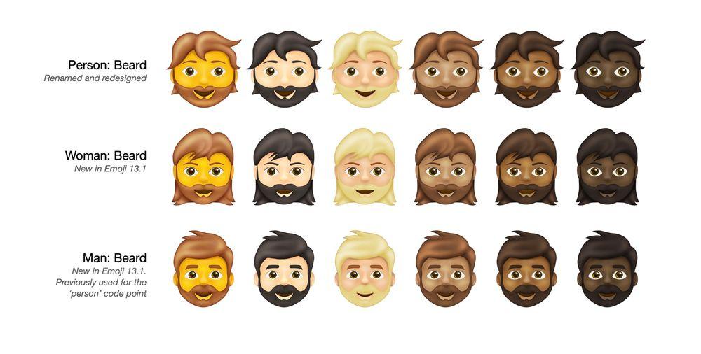 Habrá nuevos emojis de personas con barba